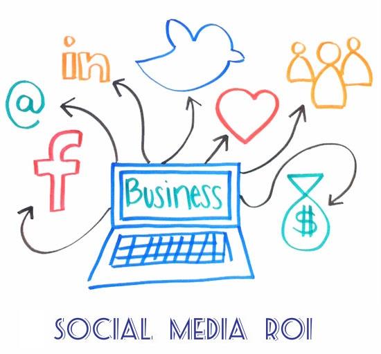 Social-Media-ROI