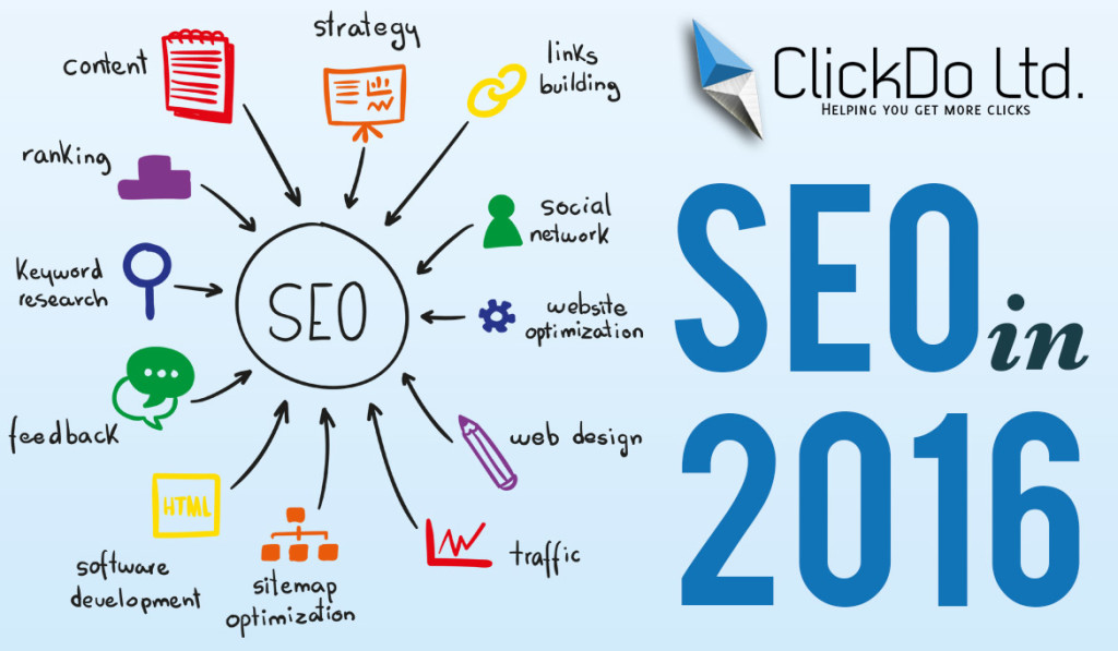 SEO in 2016 –The Best Approach to Gain ROI from Your Search Engine Optimization work