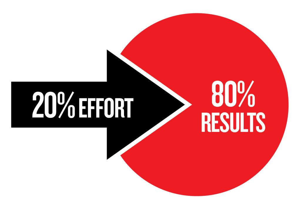 How 80/20 Pareto Principle Will Skyrocket Your Success In 2016