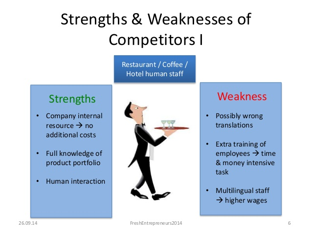 Competitors Weaknesses