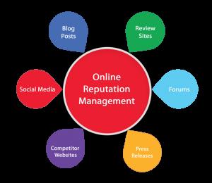 online-reputation-management-canary-wharf