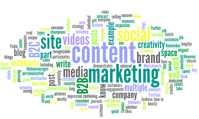 content-marketing-visibility